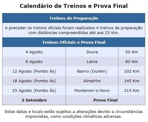 Calendário de Treinos e Prova Final